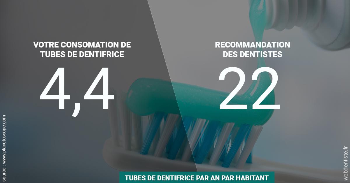https://dr-hulot-jean.chirurgiens-dentistes.fr/22 tubes/an 2