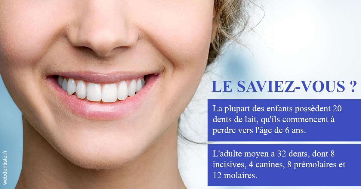 https://dr-hulot-jean.chirurgiens-dentistes.fr/Dents de lait 1